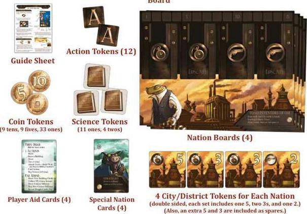 City of Iron 4